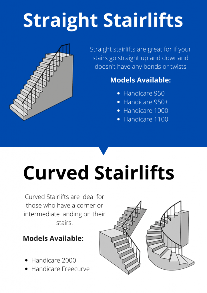 Stairlift Options